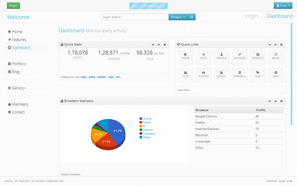 Admin & Dashboard Themes - Virgin Admin - <p>Admin – Gallery – More</p>