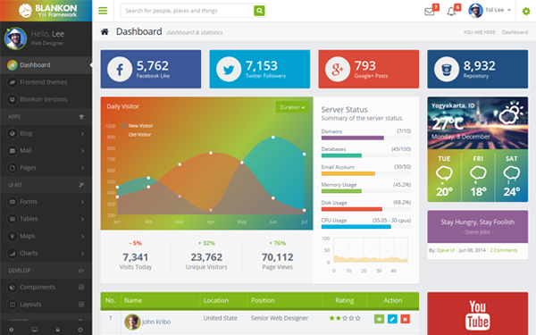 These Bootstrap Admin Themes Are Material Design Inspired