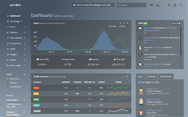 Admin &amp; Dashboard Themes - Light Blue - <p>Responsive Admin Web App</p>