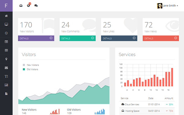 Flat Dream - Responsive Admin Template - Live Preview - WrapBootstrap