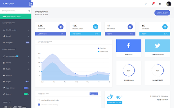 Angularjs Template | Appboard Angularjs Webapp Template Admin Dashboards