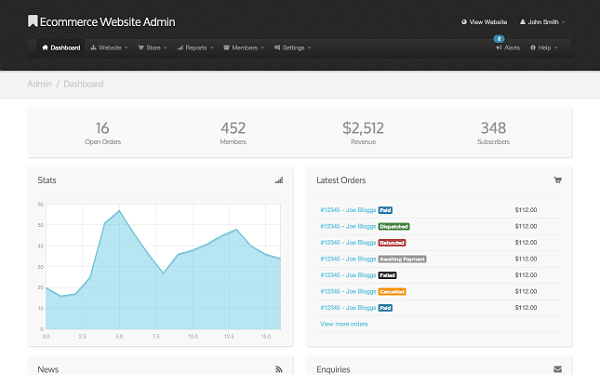 Ecommerce Admin Admin Dashboards WrapBootstrap - Ecommerce dashboard template