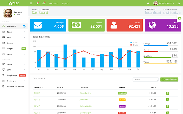 DOWNLOAD - Cube Bootstrap Admin Theme + AngularJS