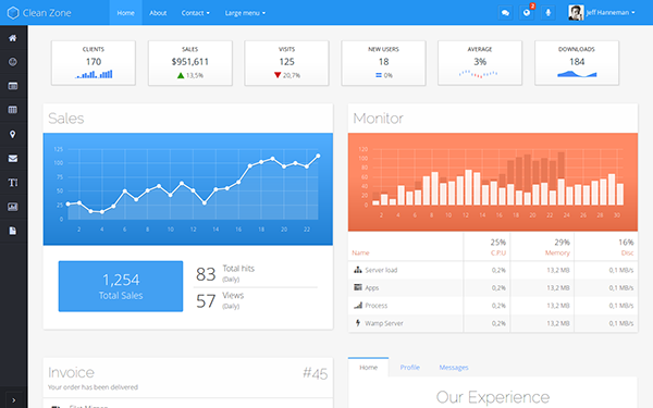 Clean zone responsive admin template admin for How to use bootstrap templates