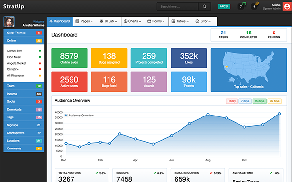 Start Up Admin Admin Amp Dashboards Wrapbootstrap