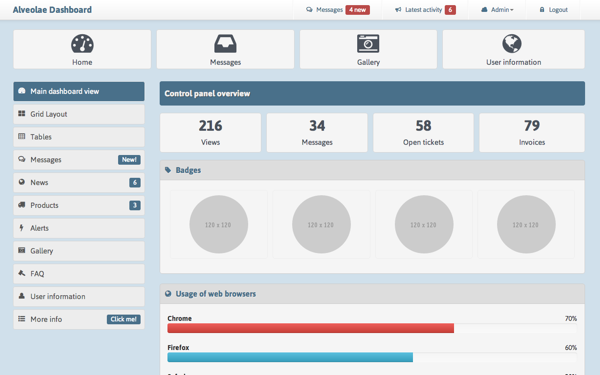 Alveolae - Responsive Dashboard   Admin & Dashboards   WrapBootstrap