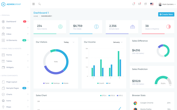 AdminWrap - Bootstrap 4 Dashboard Template » Website Templates