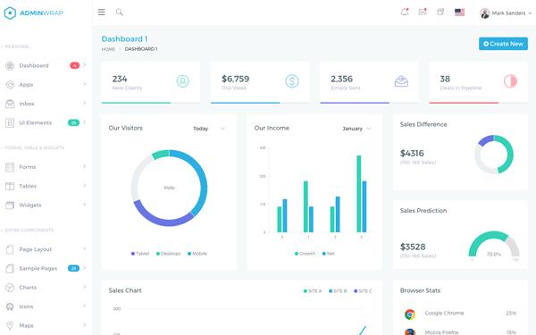 AdminWrap - Bootstrap 4 Dashboard Template