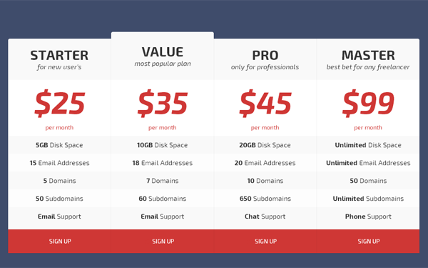 Befast - Responsive Pricing Tables - Live Preview - WrapBootstrap