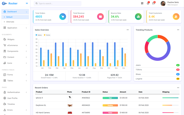 [DOWNLOAD] - Dashrock - Bootstrap 4 Admin Template