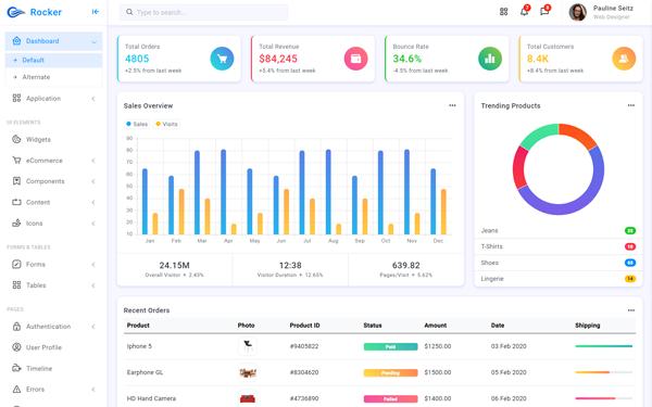 Dashrock - Bootstrap 4 Admin Template