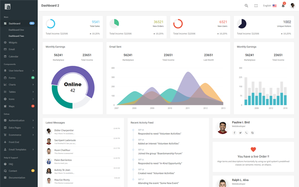 DOWNLOAD - Admiria - Bootstrap 4 Admin Dashboard