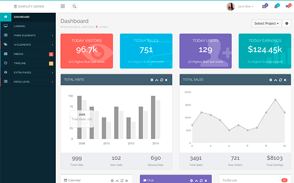 Simplify - Responsive Admin Template - Live Preview - WrapBootstrap
