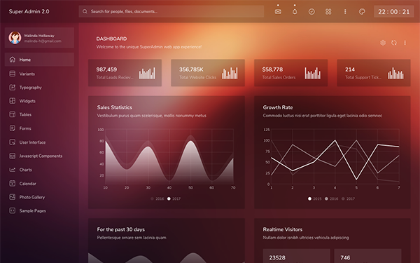 Admin templates dashboards wrapbootstrap super admin responsive admin template wajeb Choice Image