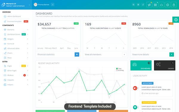 Monarch - Bootstrap 4 Admin + AngularJS