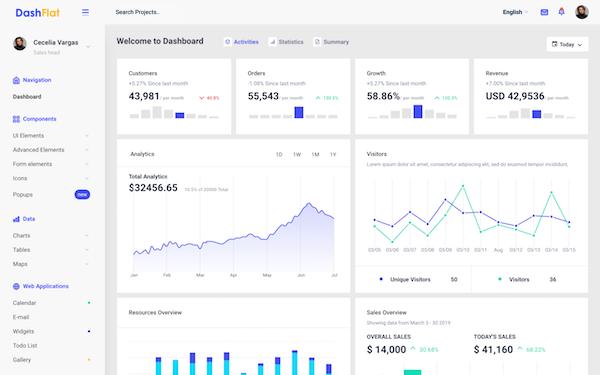 DOWNLOAD - DashFlat - Bootstrap Admin Template