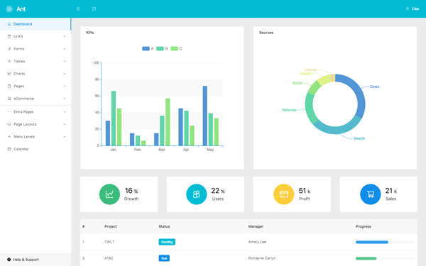 DOWNLOAD - Ant - ReactJS Admin Web App » ThemeGFX - Bootstrap Theme ...