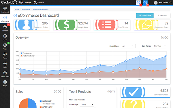 Circloid Responsive Admin Template WrapBootstrap - Ecommerce dashboard template