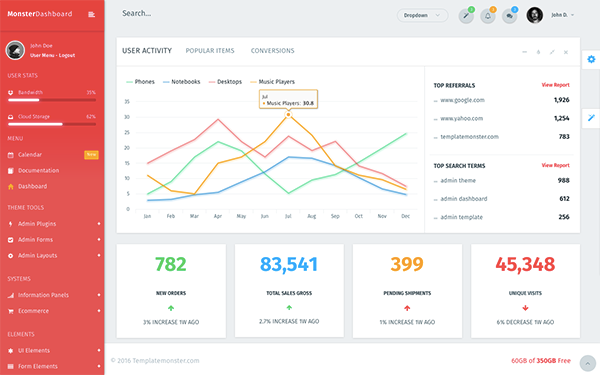 MonsterAdmin - Responsive Admin Template - Live Preview - WrapBootstrap