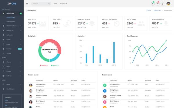 Zircos responsive admin dashboard