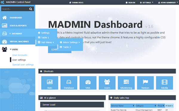 Madmin Admin Theme Bootstrap Stage