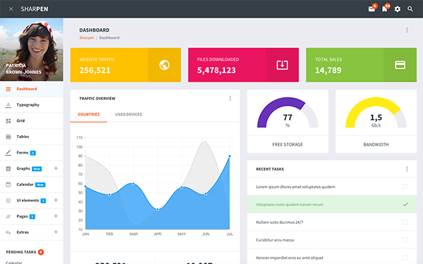Sharpen - Bootstrap Admin Template - Live Preview - WrapBootstrap