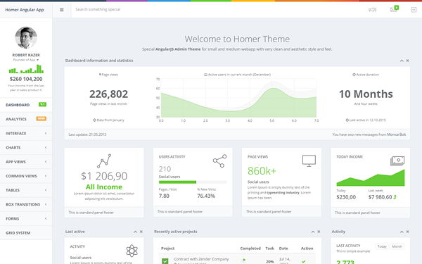 Homer Responsive Admin Theme Admin Amp Dashboards