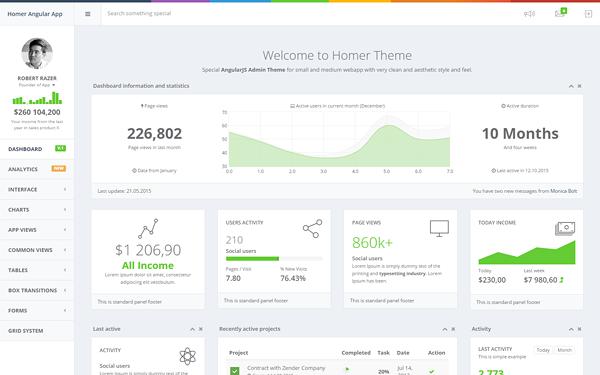 asp net menu templates - homer responsive admin theme admin dashboards