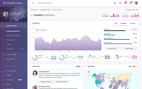 Smartadmin responsive webapp admin dashboards for Asp net mvc 4 bootstrap layout template