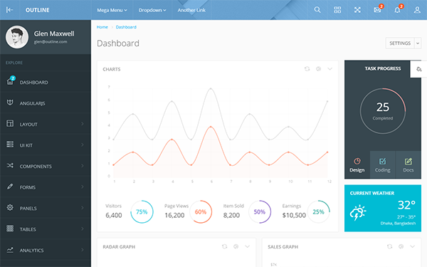 Outline - AngularJS + HTML Admin Theme