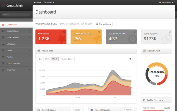 Canvas Admin - Responsive Admin Theme - Live Preview - WrapBootstrap
