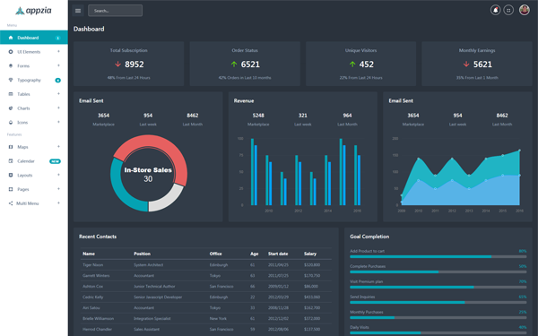 [DOWNLOAD] - Appzia - Responsive Admin Dashboard