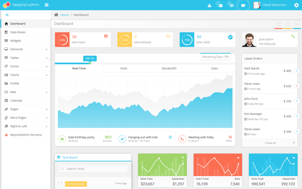 Beyondadmin responisve admin app bootstrap admin for Jquery admin panel template free download