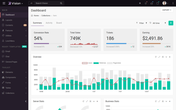 Dashboard templates selowithjo vision admin dashboard template wrapbootstrap accmission