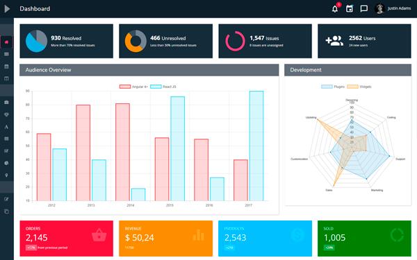 Bardcrack Soluciones Integrales. Desarrollo de plataformas Web, tiendas en linea y mas. Plantilla Web Ng app angular 4 bootstrap 4 admin