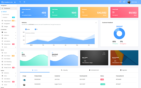 Gradient Able - BS4 & Angular 7 Dashboard