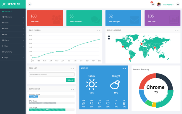 dashboard themes | WrapBootstrap - Bootstrap Themes & Templates
