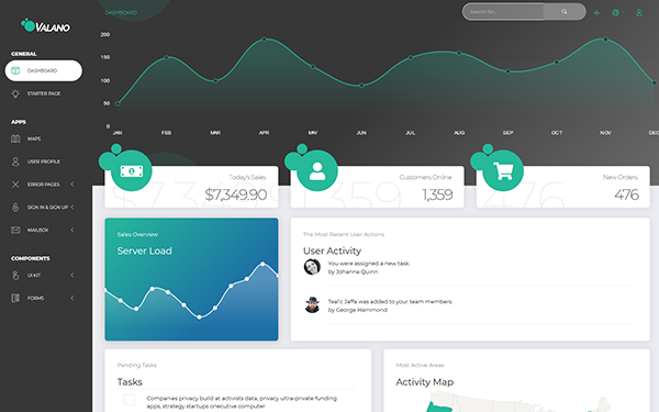 [DOWNLOAD] - Valano - Bootstrap 4 Admin Dashboard