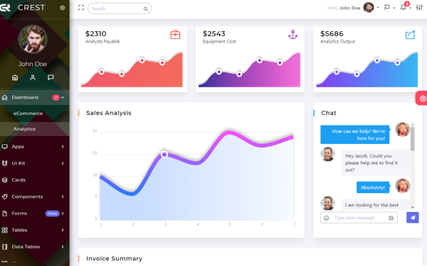 DOWNLOAD - Crest Angular 5 Bootstrap Admin Template
