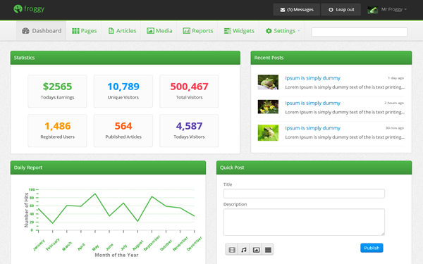 Download froggy awesome admin panel website for Jquery admin panel template free download