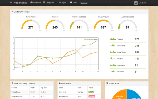 Wood Admin Theme - Live Preview - WrapBootstrap