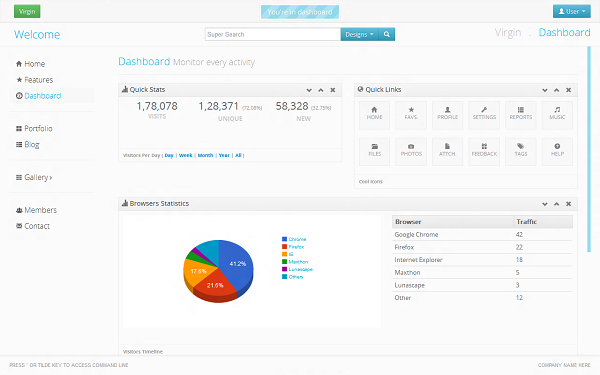 Admin & Dashboard Themes - Virgin Admin - <p>Admin – Gallery – More</p>