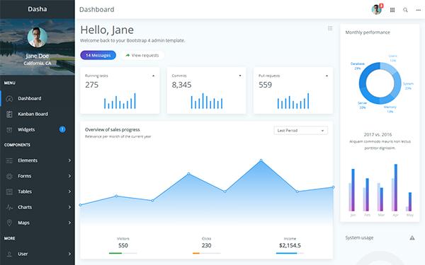 Dasha Bootstrap Admin Template WrapBootstrap - Board dashboard template