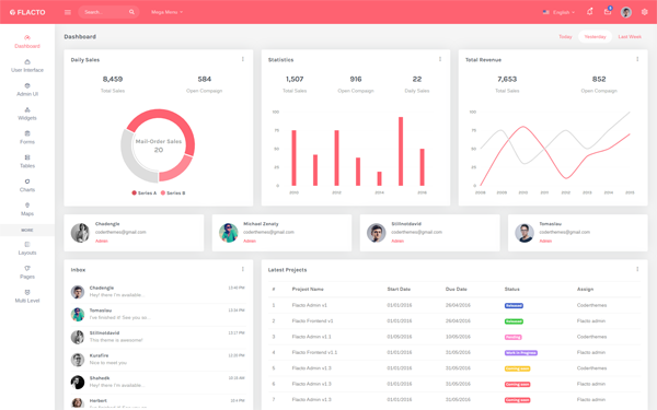 Flacto - Flat Admin Dashboard + MVC5