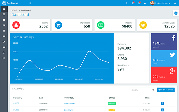 Centaurus - Live Preview - WrapBootstrap
