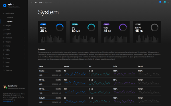SPIN - Admin/Dashboard Theme - Live Preview - WrapBootstrap
