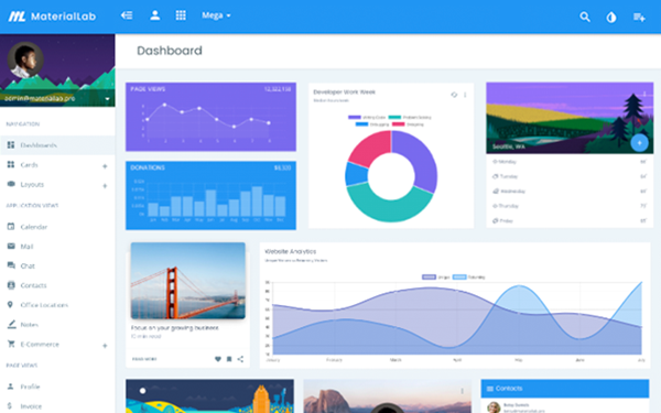 DOWNLOAD - MaterialLab - Multipurpose Admin Theme