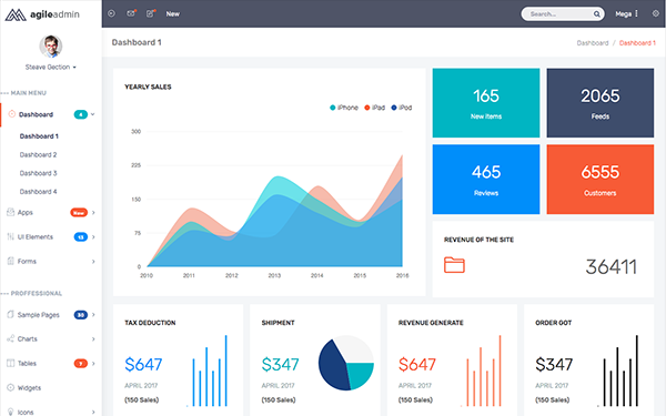 Agile Admin - Dashboard and Admin Site