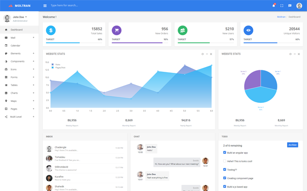 Moltran - Responsive Admin Dashboard - Live Preview - WrapBootstrap