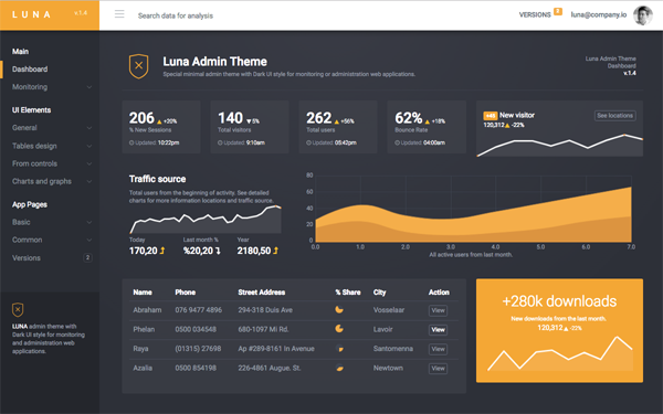 Download Luna Responsive Admin Theme 187 Website